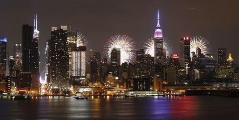 Cosa vedere a trieste in un week end for Capodanno 2018 a new york