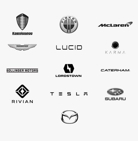 car brands independent