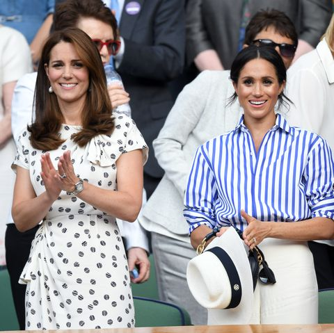 who pays for meghan markle and kate middleton s clothes meghan