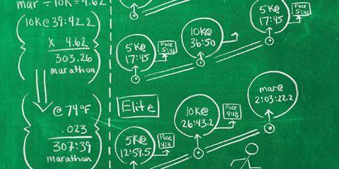 chalkboard running equation