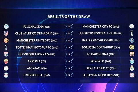 Champions League al Atlético de Madrid le toca el gordo navideño de la Juventus y Cristiano Ronaldo