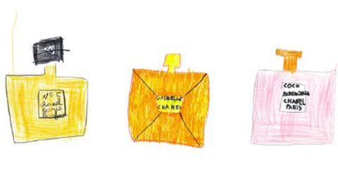 drie tekeningen van chanel producten