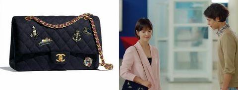 Fashion accessory, Joint, Bag, Handbag, Wallet, Travel,