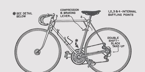 Illustration from Bicycling 1965 of bike with engine