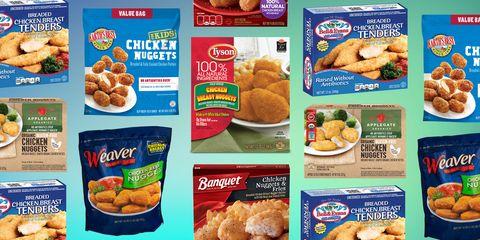Chicken Nuggets index
