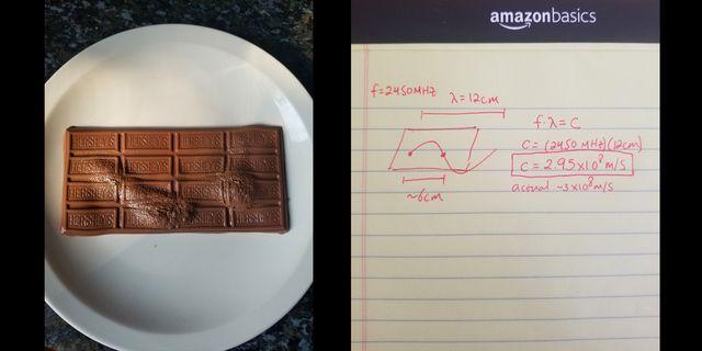 microwaved chocolate