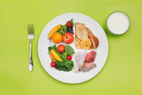 choosemyplate healthy food and plate of usda balanced diet recommendation