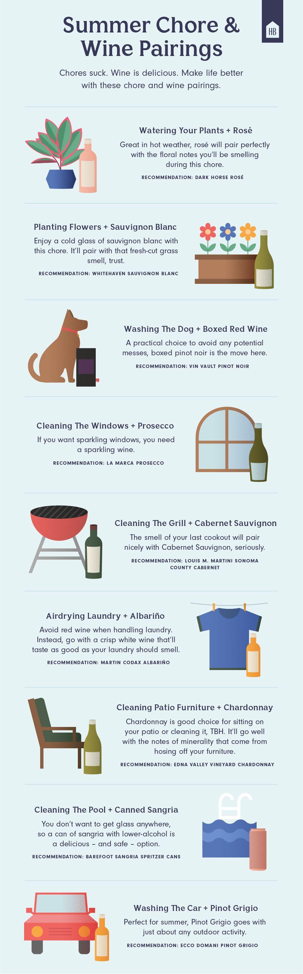 Summer Chore & Wine Pairings