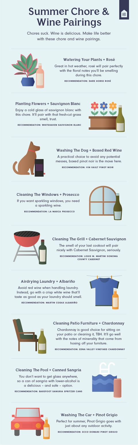 Summer Chore & Wine Pairings