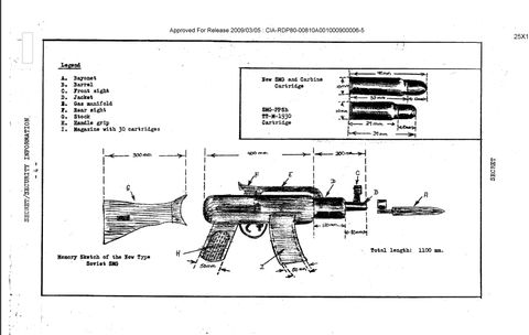 A CIA Agent's Drawing of the First AK-47 Sighting