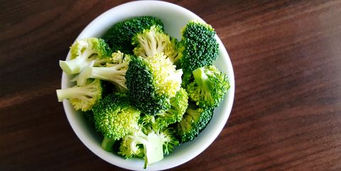 close up of broccoli in bowl