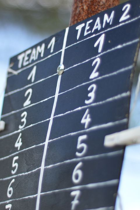 close up of scoreboard