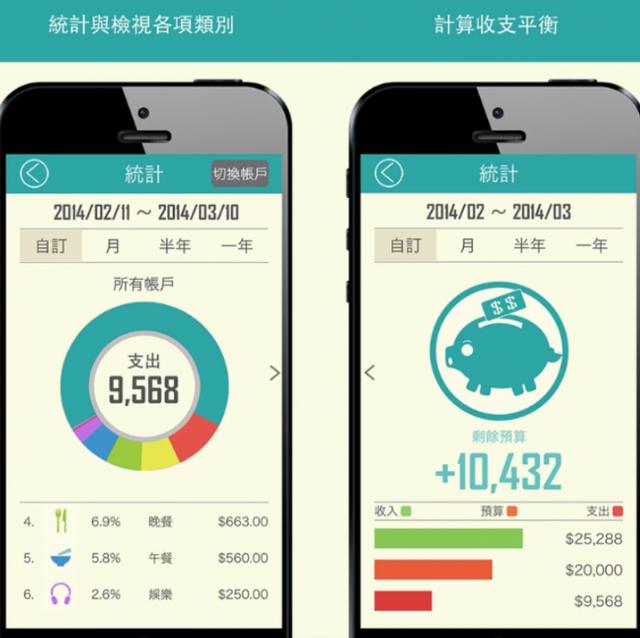 理財app推薦