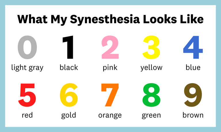 'I Have Synesthesia, A Trait That Makes Me See Numbers And Letters In Color'