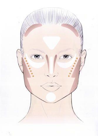 come migliorare la forma del viso squadrato