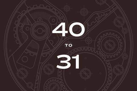 best watches 40 31