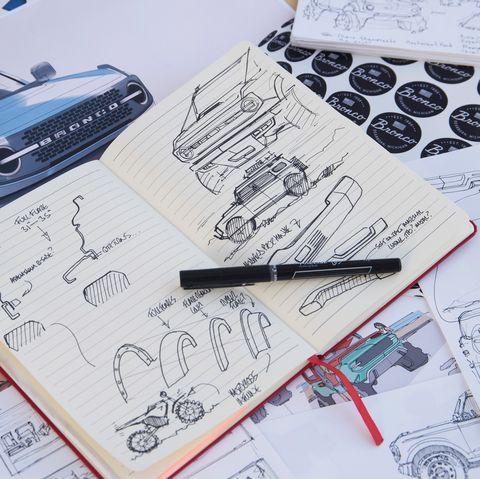 ford bronco design sketches