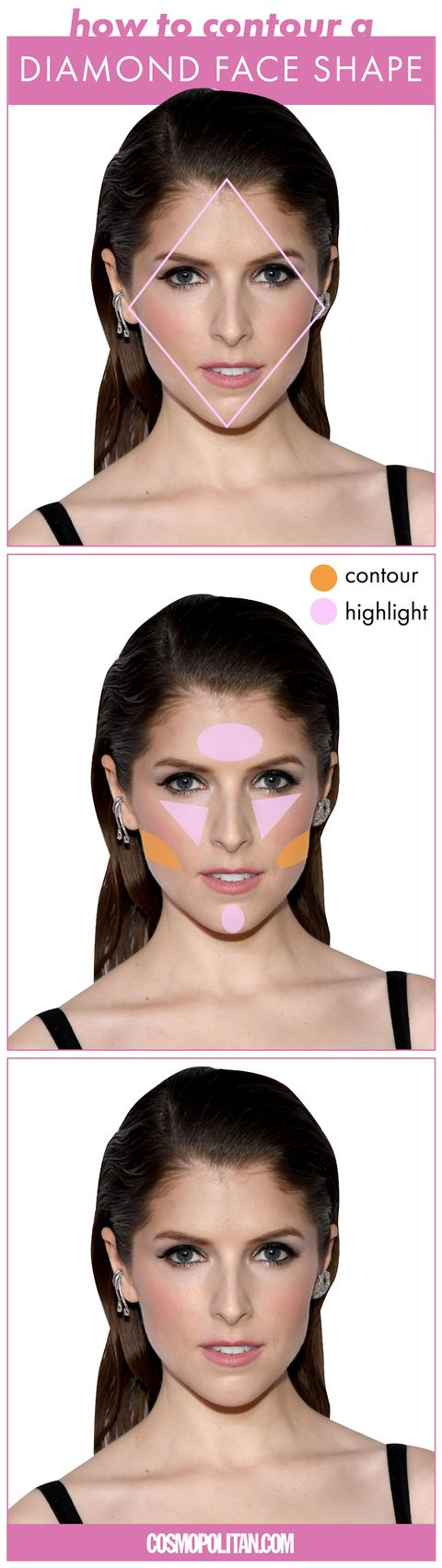 How To Contour For Your Face Shape Best Way Use Contouring Eyeshadow Application Diagram Image