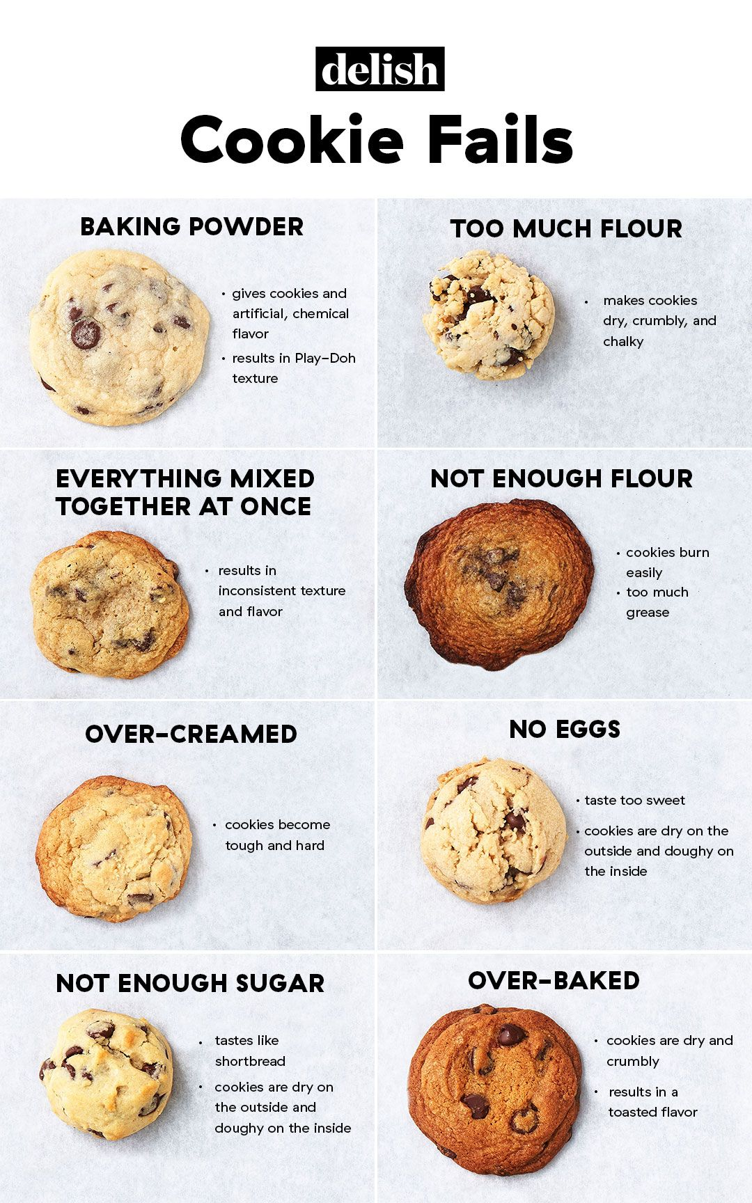 What Not To Do When Baking Chocolate Chip Cookies - Cookie Fails