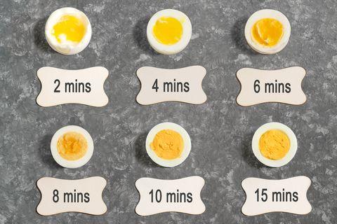 水煮蛋減肥菜單