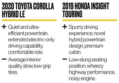 2019 Honda Insight vs  2020 Toyota Corolla Hybrid