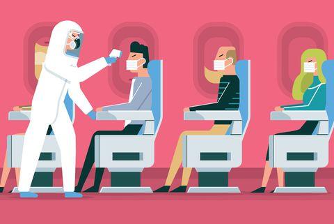 Protocolo de protección por coronavirus en un avión
