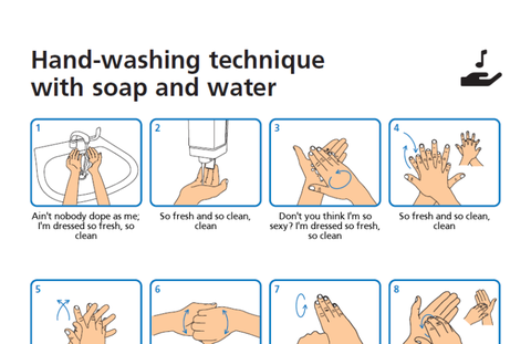 Why We All Need The Coronavirus Handwashing Meme Esquire Can you please tell me should i post actors jokes or carry on with various funny stuff. coronavirus handwashing meme