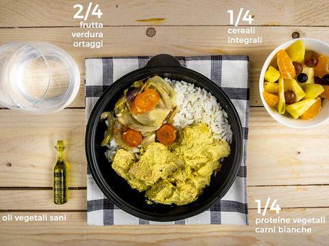 Food, Cuisine, Meal, Ingredient, Tableware, Recipe, Dish, Breakfast, Bowl, Dishware,