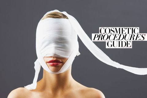The procedures replacing conventional plastic surgery