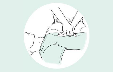 CPR step 3