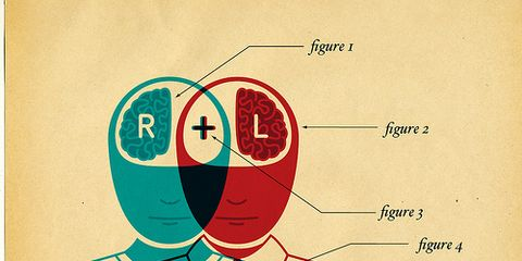Drawing of left and right brain intersection