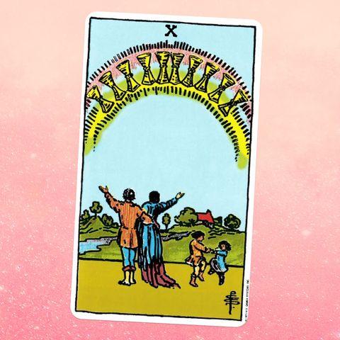 карта таро десятка кубков, изображающая десять золотых чаш над радугой в небе, под которой празднуют двое взрослых и двое детей