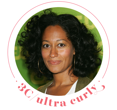 How To Find Your Curl Pattern Type Curly Hair Types Chart