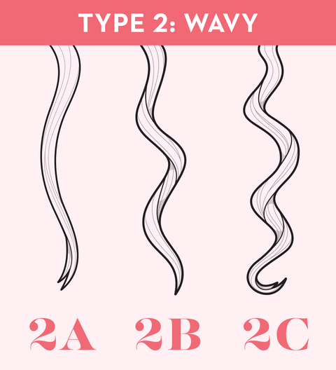 curl type 2