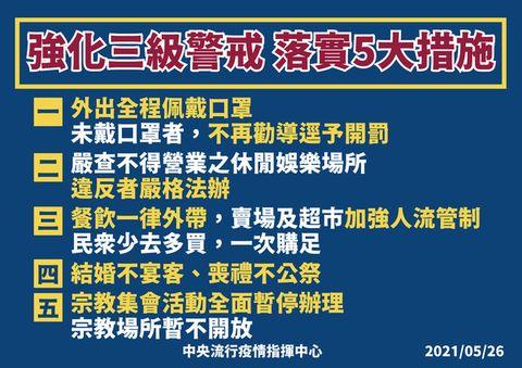 強化三級警戒5大措施