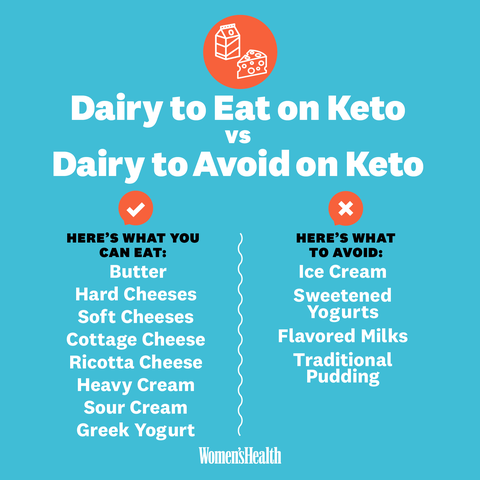 ketogenic diet and dairy