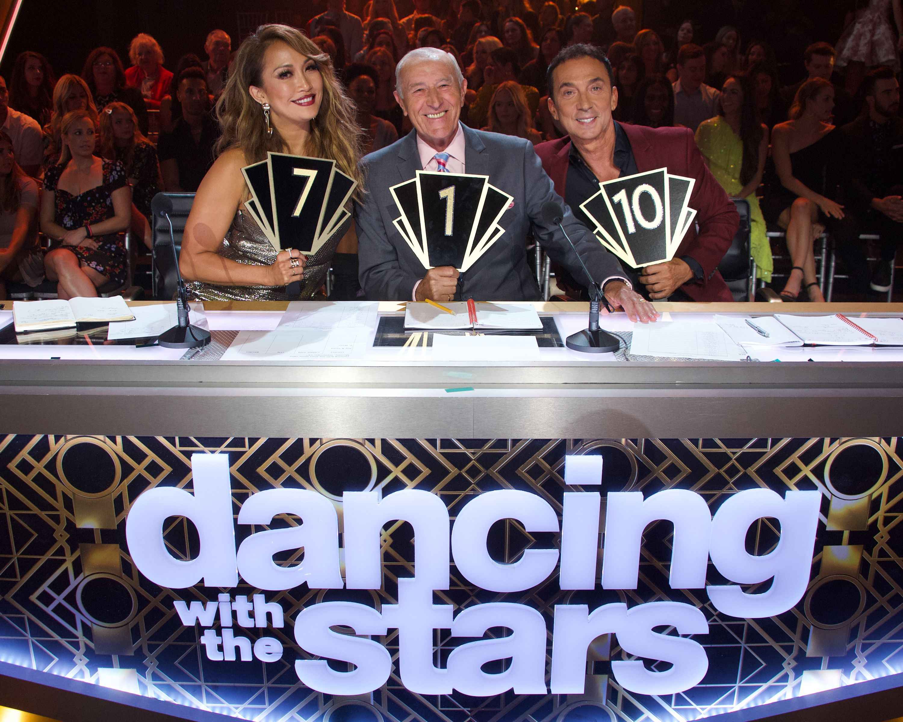Do you win money on dancing with the stars won