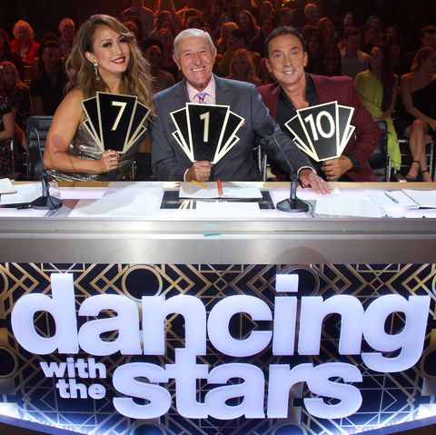dancing-with-the-stars-judges-twist