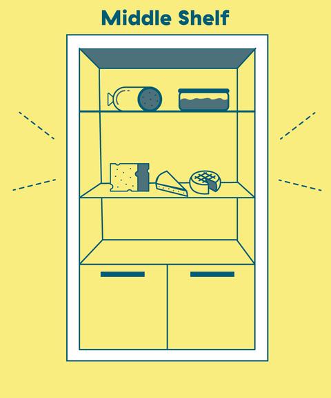 organising your fridge