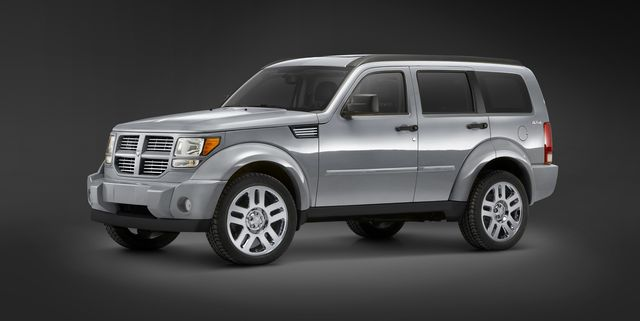 Dodge Nitro Review Pricing And Specs