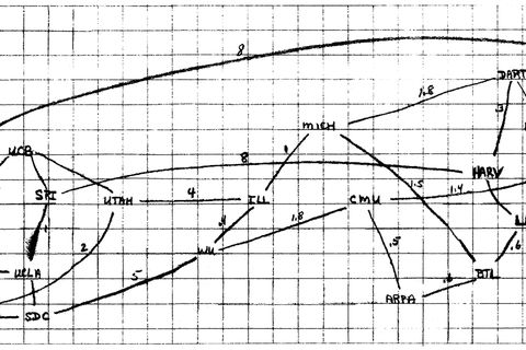 Diagram of a network of potential internet then called ARPANET (Advanced Research Projects Agency, U.S. department of defense) by Larry Roberts in 1969, apparently without the various statements Michigan Ilinois Utah, the faculty of USB (University of San