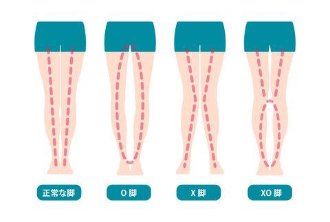 小腿外翻伸展運動