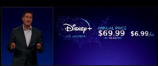 Disney Plus precio