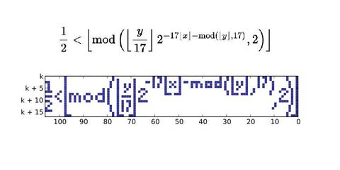 the equation that produces a graph of itself