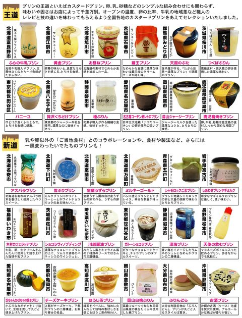 Drinkware,