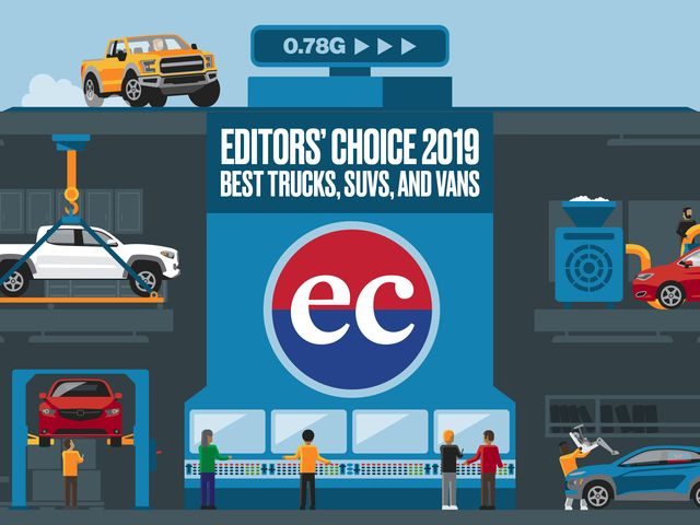 2019 Editors Choice Awards The Best Trucks Suvs And Vans