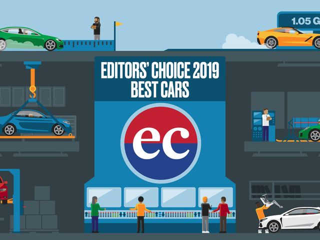 Best New Cars Of 2019 Editors Choice Awards