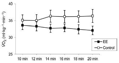 How Your Thoughts Affect Your Running Efficiency