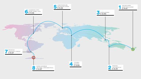 eight marathons in eight days map