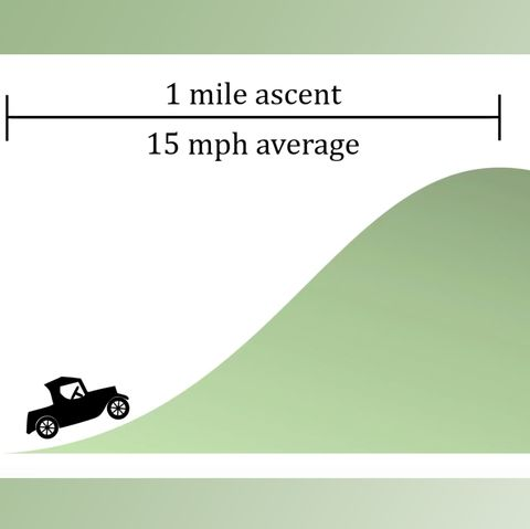 Green, Diagram, Slope, Font, Triangle,